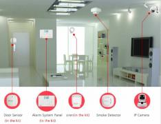 Set a security alarm in the apartment, office, shop